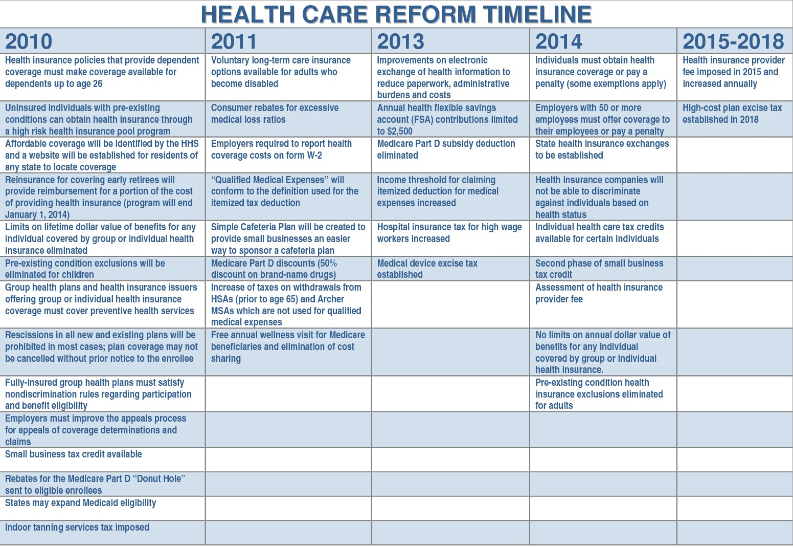 patient protection and affordable care act 2010 ...
