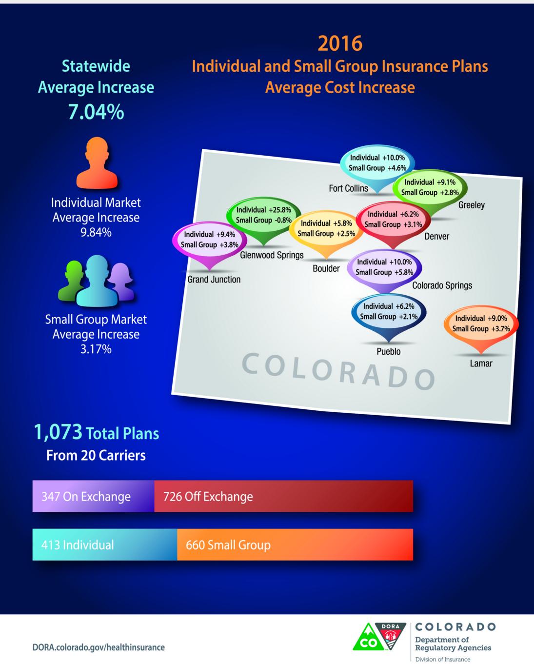 Viagra price increase 2015